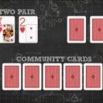 No Limit Texas Hold'em Basics – Everything Poker [Ep. 01]   PokerStars