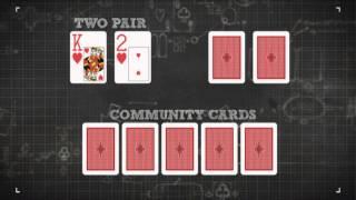 No Limit Texas Hold'em Basics – Everything Poker [Ep. 01] | PokerStars