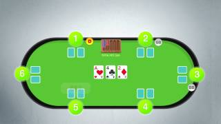 How to Play Poker – Texas Holdem Rules Made Easy