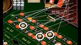 Roulette strategy with 4 corner bets placed on a betting system way.