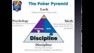 Poker : learn how to feel balanced in your mind and in your body part 2/2 by Gamble321.com