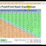 Player Profiling Stats, Heads-Up, Nash & Sklansky-Chubokov EPK 024