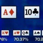 Expert Insight Poker Tip: Avoid Domination, by Phil Gordon