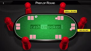 How To Play Poker – Learn Poker Rules: Texas hold em rules – by Cashinpoker.com