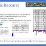 BeatTheCasino.com – All About Strategic Baccarat