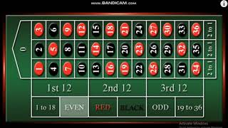 Roulette Casino Game Kaise Khele for Beginners with Betting Tips (in Hindi)