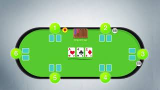 Texas Holdem Rules Made Easy For Beginners