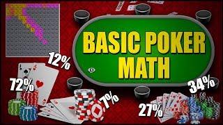 Basic Poker Math – 5 steps to learn any poker game