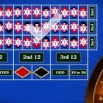 How to Use Cover the Table Strategy in Roulette