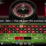 Roulette Strategy – D'Alembert Roulette System | Stake Masters