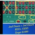 Roulette Strategy to win with corner bets and red numbers