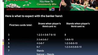 Baccarat Rules and Strategy – What You Must Know