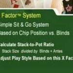 Sit and Go Poker Tournament Tutorial, 1 of 2