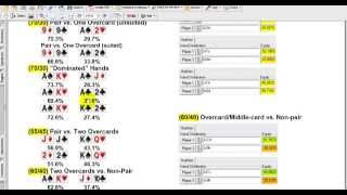 Texas Holdem Preflop Hand Matchups: Equity in Heads-Up and 3-Way Pots, Poker Math Made Easy EPK 009