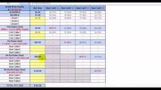 Poker Betting Tips: Bet-Sizing Strategy, Bet Types, Preflop Moves and Equity Calculations–Part 2