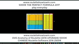 EVERYTHING about Roulette Calculations and Programs BUZAN ADRIAN