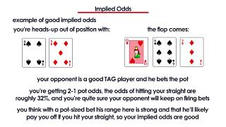 Implied Odds in Poker – No Limit Texas Hold'em Tips