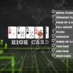 How To Play Poker | Texas Holdem Poker For Beginners | PokerStars