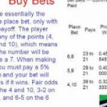 Craps Bets for Beginners