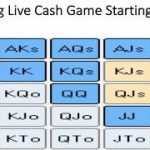Poker Statistics: Top 50 Pre-Flop Starting Hands and Standard Opening Ranges