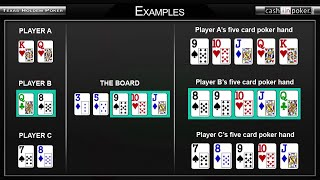 Poker Hand Rankings – Learn About Poker Hands Odds, Order and Probability