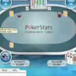 Texas Holdem– 6 Man Sit and Go Strategy Part I