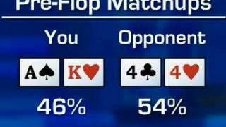 Expert Insight Poker Tip: Pre-Flop Match-ups Part 2 The Quiz