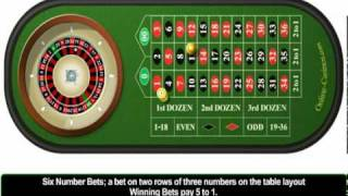 How to Play Roulette – Roulette Rules