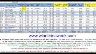 Bankroll Management in Poker, Texas Holdem Ranges and Equities, Poker Math Made Easy: EPK 003
