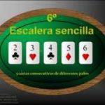Como ganar al Poker Texas Holdem 1 – Conceptos Básicos