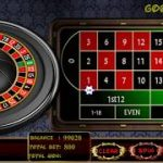 Useful tips for beginners in roulette