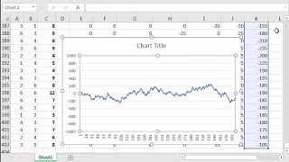 Craps Pass Bet With Odds Bet Strategy Simulation, Graphing in Excel Spreadsheet
