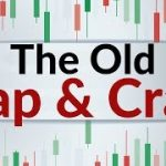 Today's Gap and Crap – What does it mean?