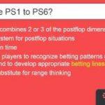 MTT & SNG Poker Strategy – Top 6 Post Flop Scenarios
