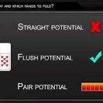 Which Hands to Play & Which Hands to Fold in Texas Holdem Poker – by Cashinpoker.com