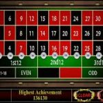 Thief of Roulette Betting.Best Winning strategy to Roulette