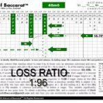 Baccarat 54m0 pattern schematic – betting on a next horizontal or tie outcome!