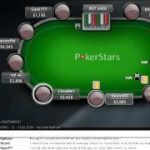 Table Image – Poker School Online  Learn Poker Strategy, Odds and Tells
