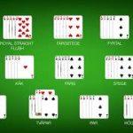 Hur spelar man Texas Holdem Poker?