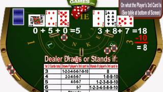 How to Play Baccarat by OnlineCasinoGames.com