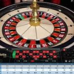 Roulette Strategy Dozens (Day 4, From 330 to 360 Euro in 10 min)
