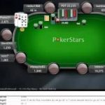 Learn Poker – Loose Calls – PokerStars