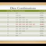 Learn to Play Craps Like a Pro : Dice Probability