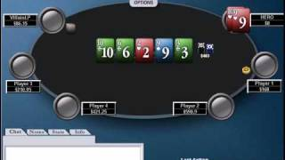 Poker Strategy Tips: Beating Loose Passive Players