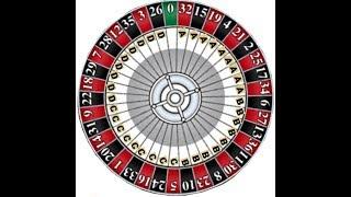 My Roulette Strategy (4Splits 4Corners, v1)