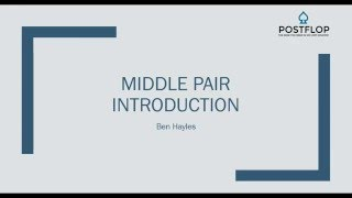 Poker Strategy: How to Play Middle Pair – Part 1 of 5