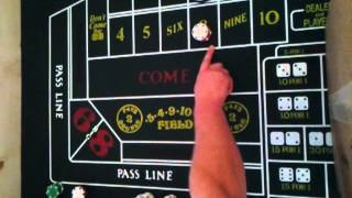 The Iron Crapper – Free Craps Betting System Strategy