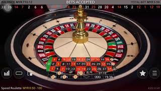 Roulette Strategy 2019 (Video14)