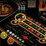 Betting on 4 CORNERS & 2 SIX LINE as a roulette strategy.