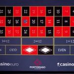 CasinoEuro – Learn How To Play Roulette